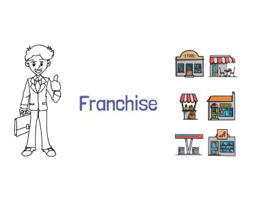 Franchise a Business in Malaysia – Things to Take Note