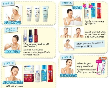 Step-by-Step Skin Care Routine