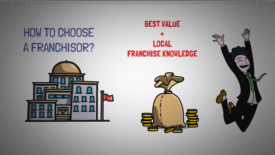 Franchise a Business in Malaysia - Things to Take Note & Ask a Franchisor